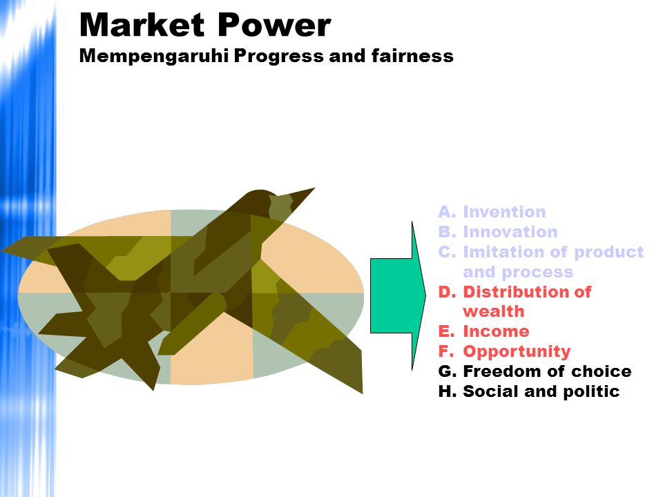 Market Power Mempengaruhi Progress and fairness