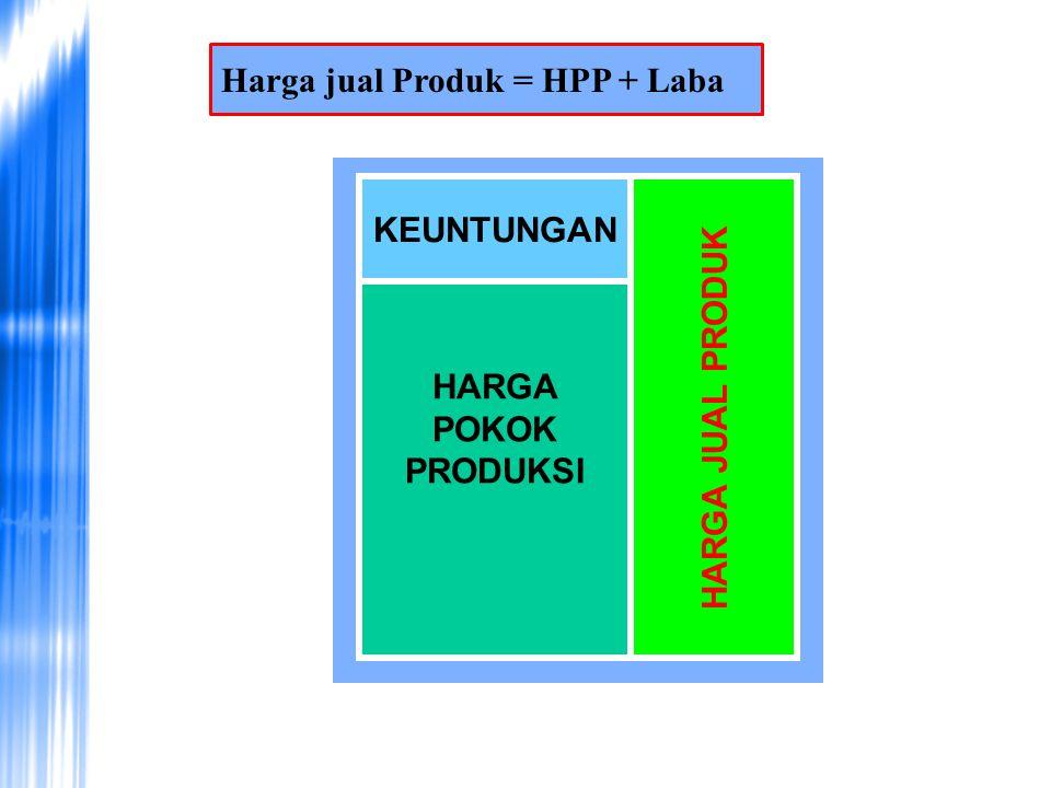 Harga jual Produk = HPP + Laba