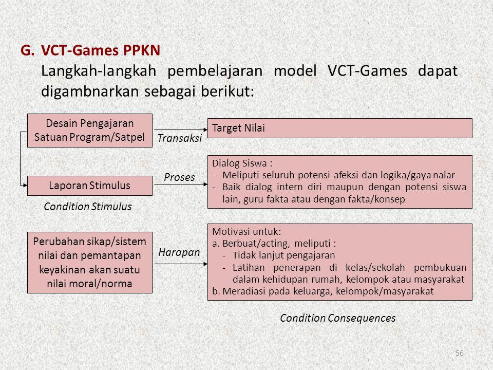 G. VCT-Games PPKN Langkah-langkah pembelajaran model VCT-Games dapat digambnarkan sebagai berikut: Desain Pengajaran Satuan Program/Satpel.