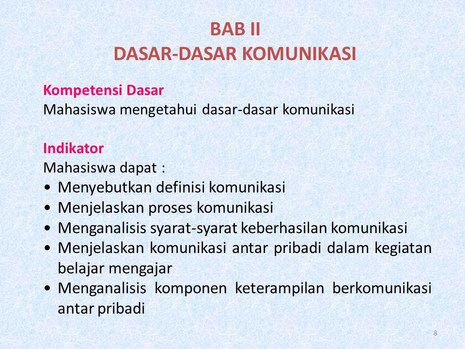 BAB II DASAR-DASAR KOMUNIKASI