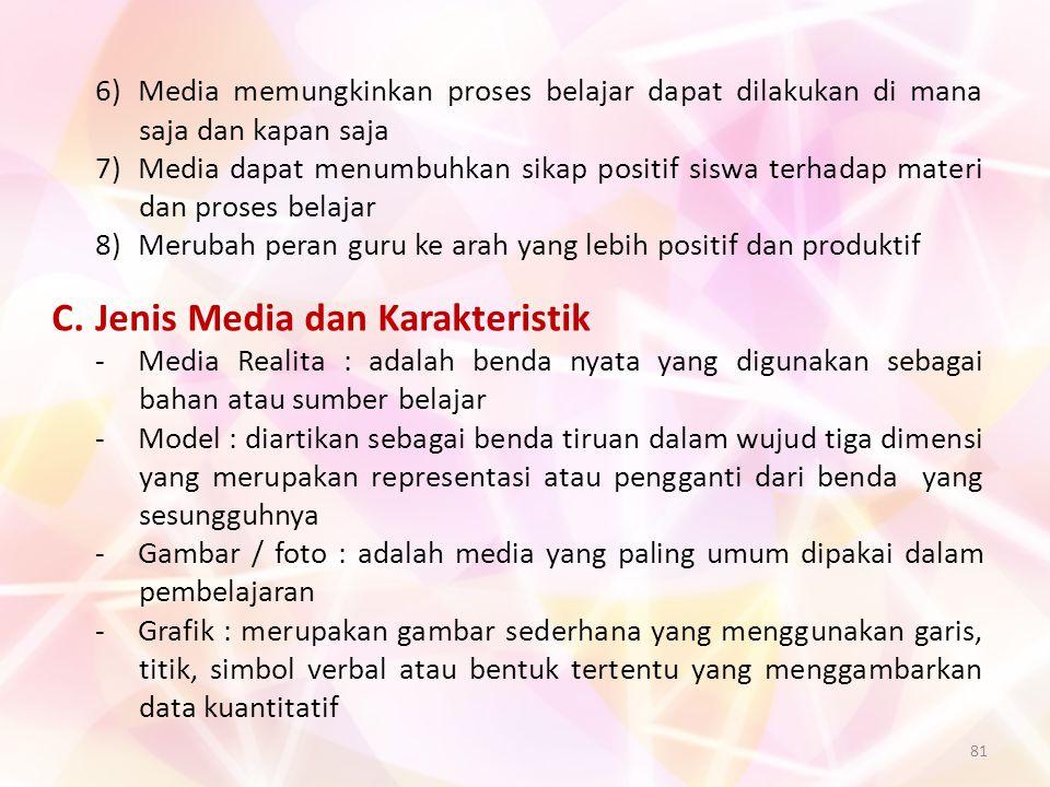 C. Jenis Media dan Karakteristik