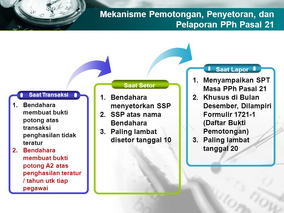 Mekanisme Pemotongan, Penyetoran, dan Pelaporan PPh Pasal 21