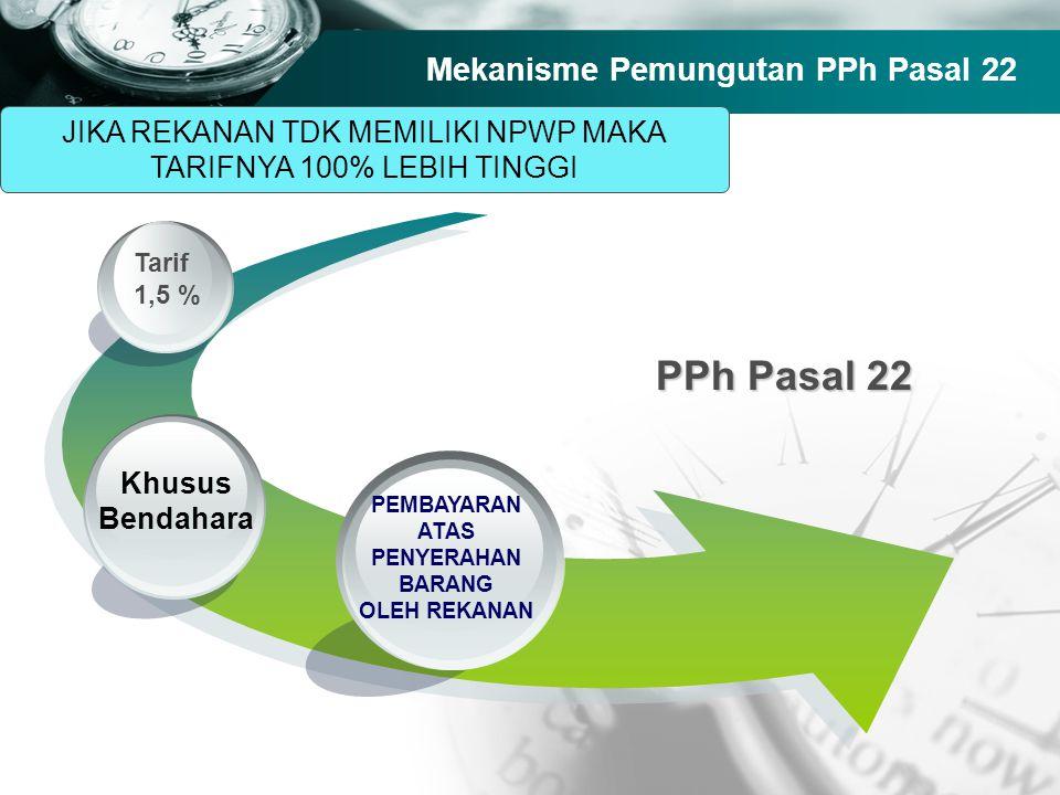 Mekanisme Pemungutan PPh Pasal 22