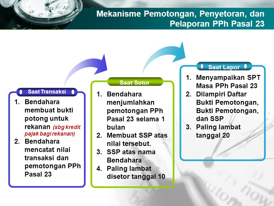 Mekanisme Pemotongan, Penyetoran, dan Pelaporan PPh Pasal 23