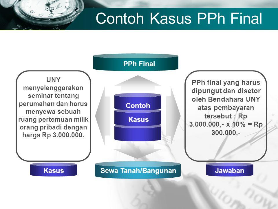 Contoh Kasus PPh Final PPh Final