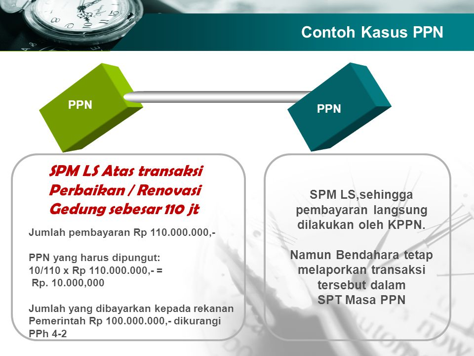 Contoh Kasus PPN SPM LS Atas transaksi Perbaikan / Renovasi