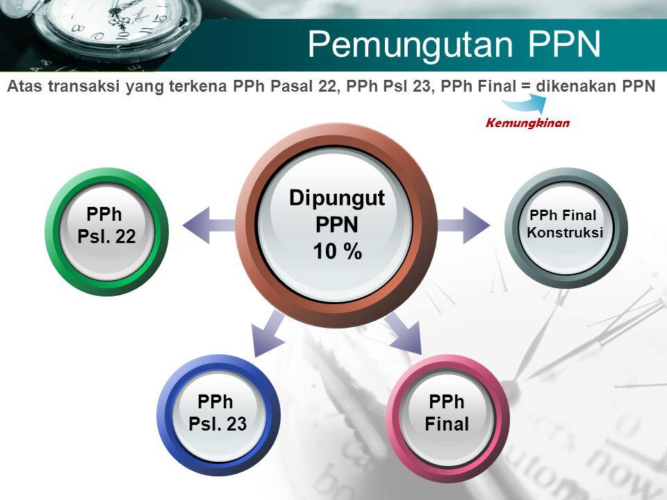 Pemungutan PPN Dipungut PPN 10 % PPh Final Psl. 22 Psl. 23