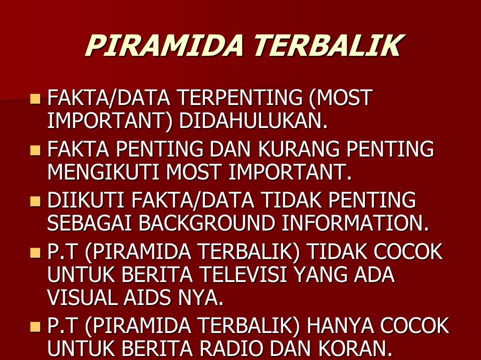 PIRAMIDA TERBALIK FAKTA/DATA TERPENTING (MOST IMPORTANT) DIDAHULUKAN.