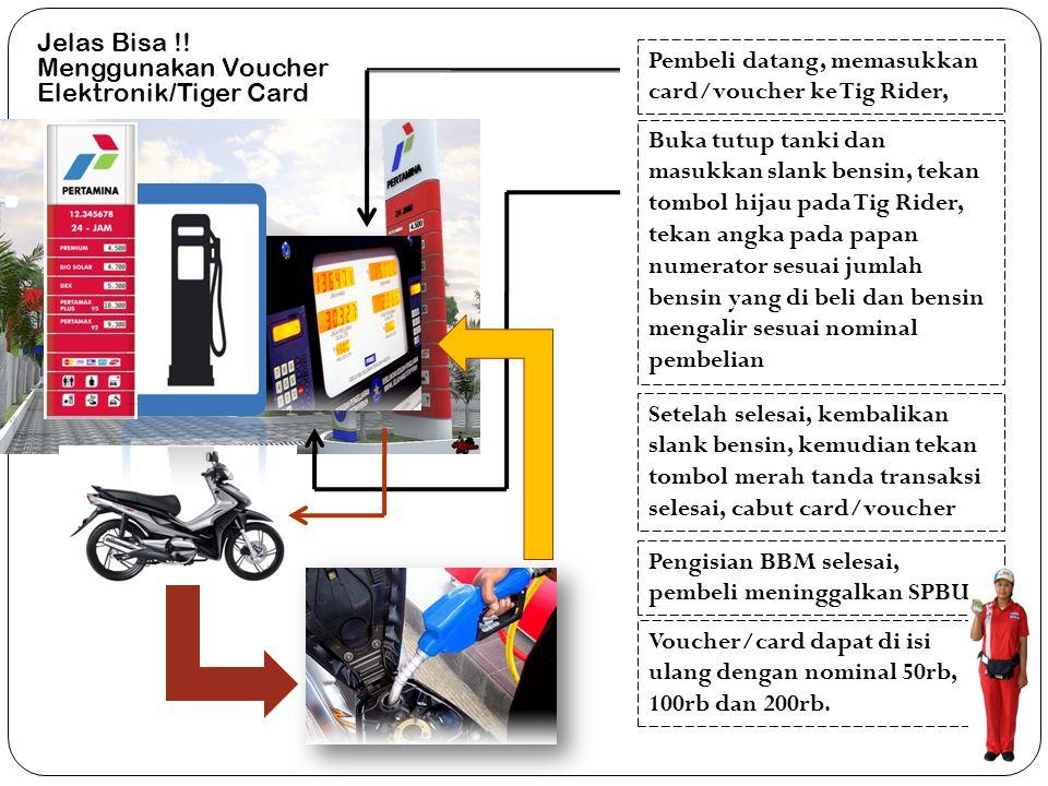 Jelas Bisa !! Menggunakan Voucher Elektronik/Tiger Card