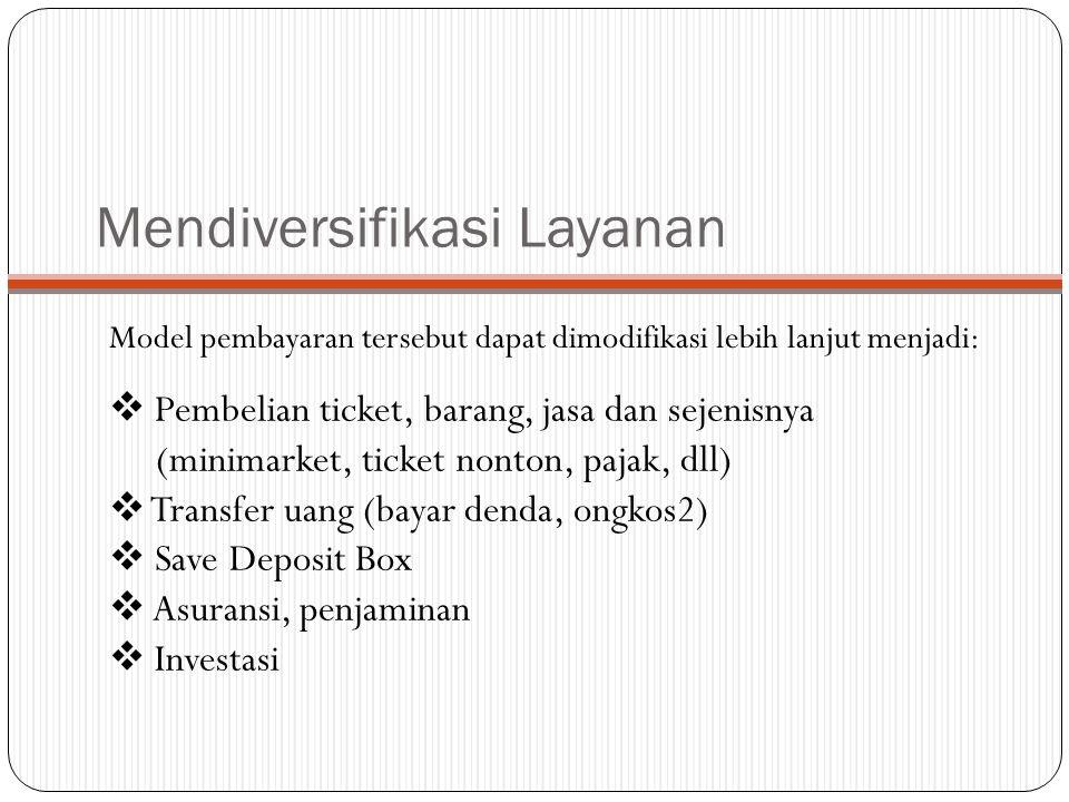 Mendiversifikasi Layanan