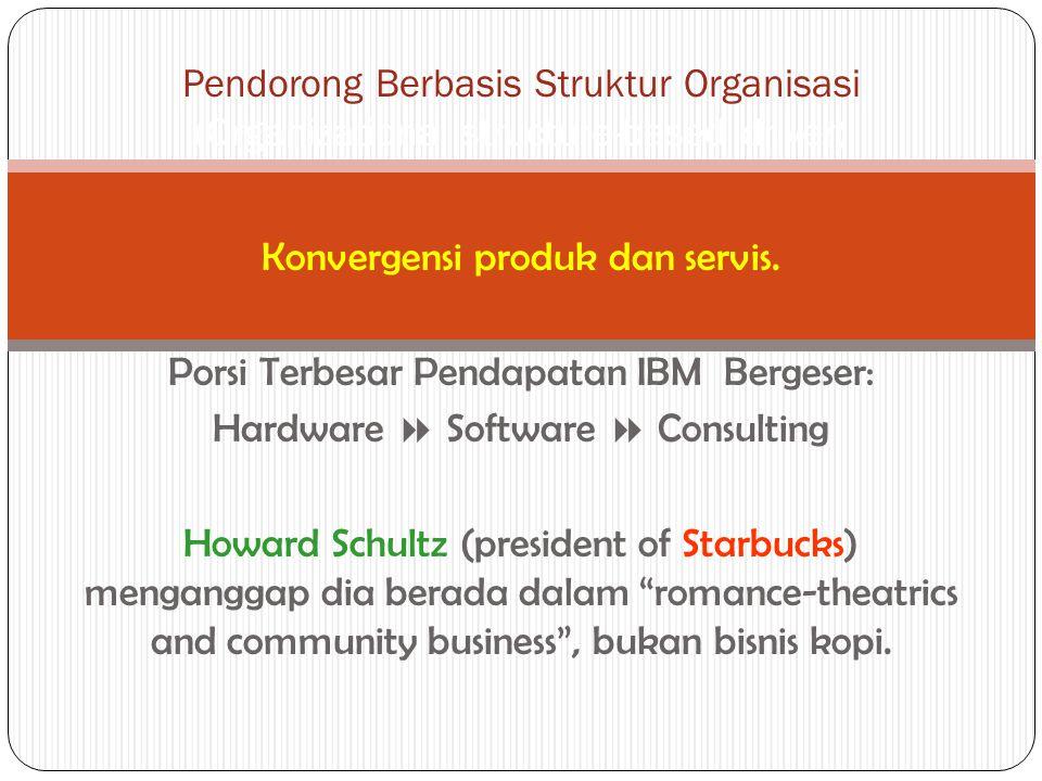 Konvergensi produk dan servis. Porsi Terbesar Pendapatan IBM Bergeser: