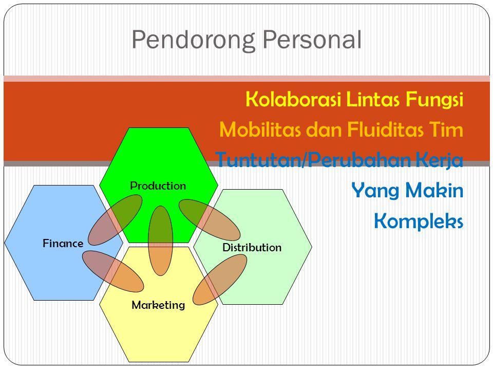 Pendorong Personal Kolaborasi Lintas Fungsi
