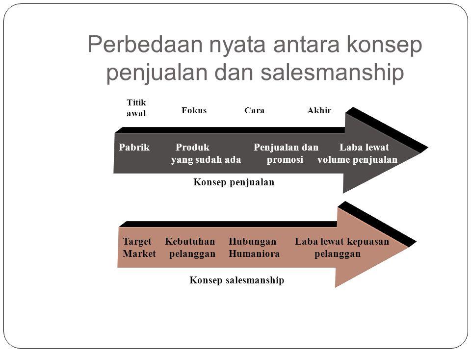 Perbedaan nyata antara konsep penjualan dan salesmanship