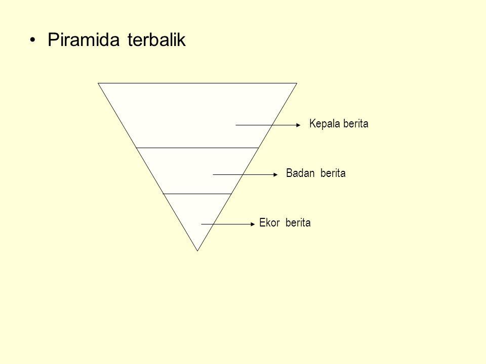 Piramida terbalik Kepala berita Badan berita Ekor berita