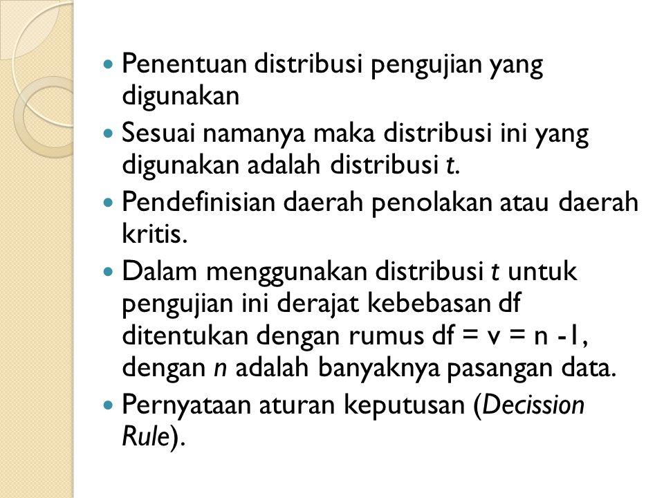 Penentuan distribusi pengujian yang digunakan
