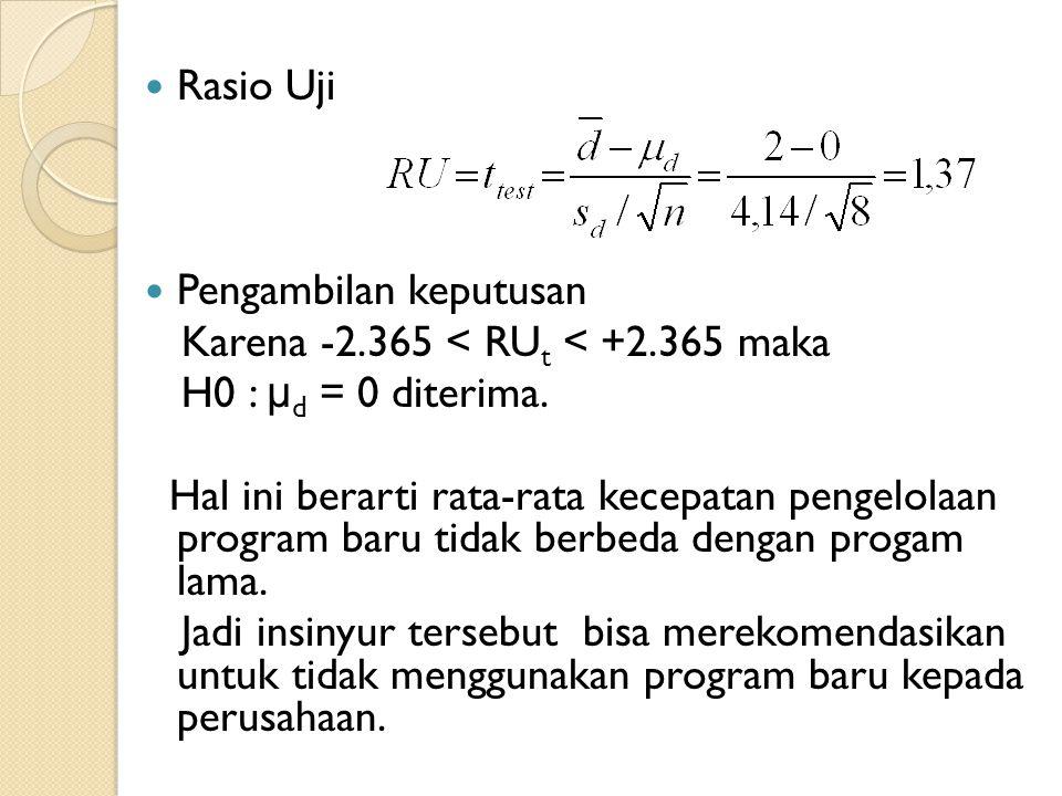 Rasio Uji Pengambilan keputusan. Karena -2.365 < RUt < +2.365 maka. H0 : μd = 0 diterima.