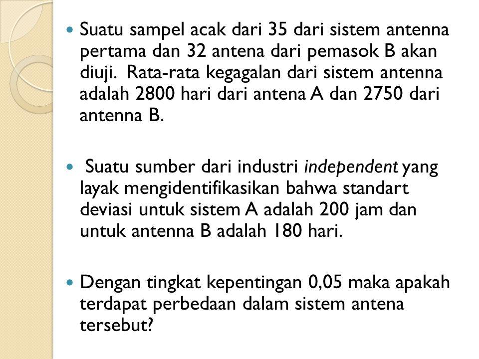 Suatu sampel acak dari 35 dari sistem antenna pertama dan 32 antena dari pemasok B akan diuji. Rata-rata kegagalan dari sistem antenna adalah 2800 hari dari antena A dan 2750 dari antenna B.
