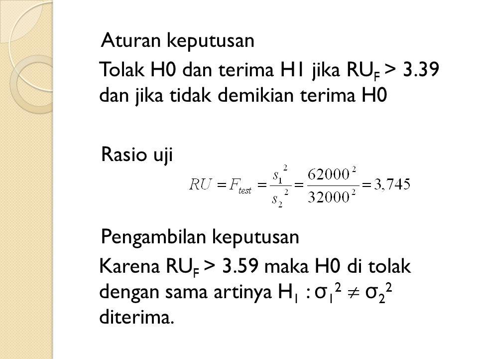Aturan keputusan Tolak H0 dan terima H1 jika RUF > 3.39 dan jika tidak demikian terima H0. Rasio uji.