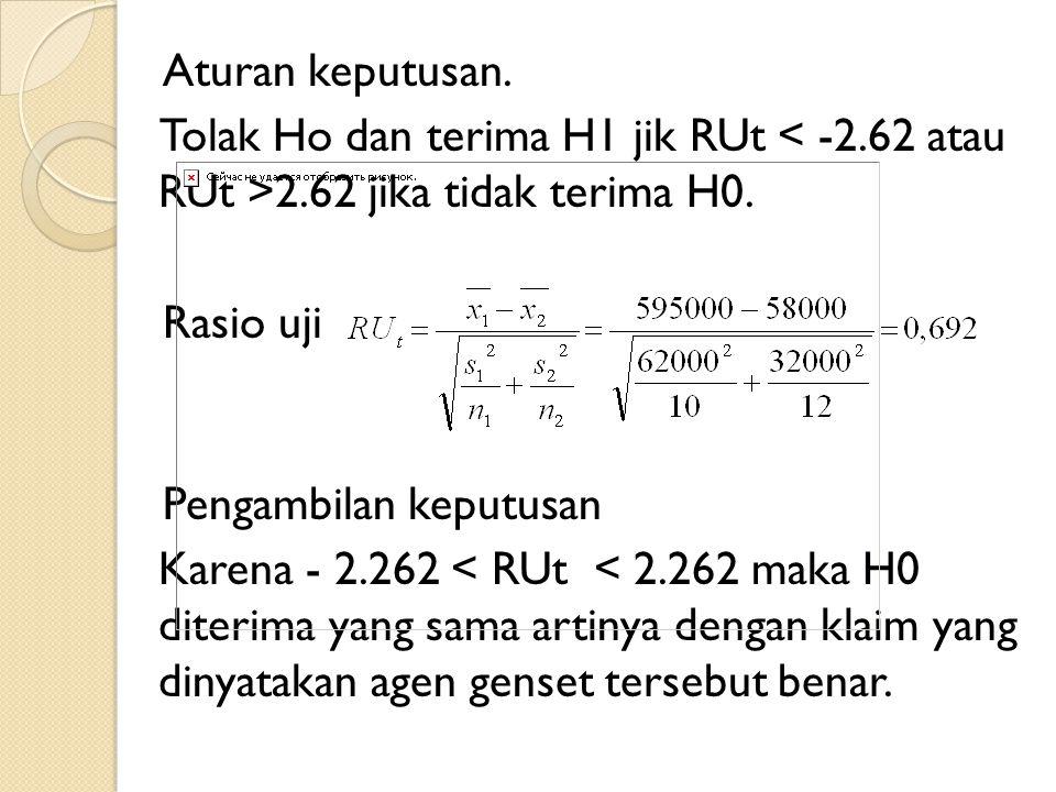 Aturan keputusan. Tolak Ho dan terima H1 jik RUt < -2.62 atau RUt >2.62 jika tidak terima H0. Rasio uji.