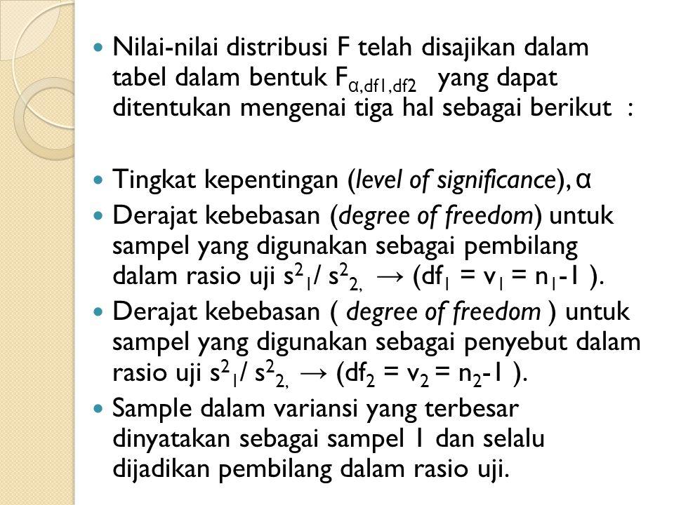 Nilai-nilai distribusi F telah disajikan dalam tabel dalam bentuk Fα,df1,df2 yang dapat ditentukan mengenai tiga hal sebagai berikut :