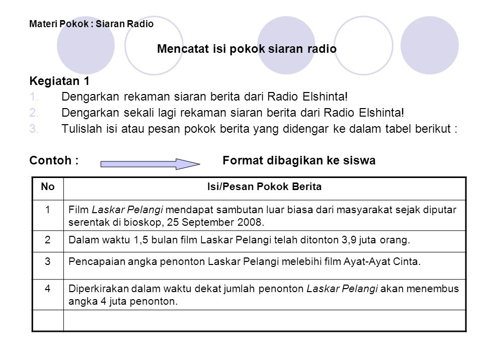 Materi Pokok : Siaran Radio