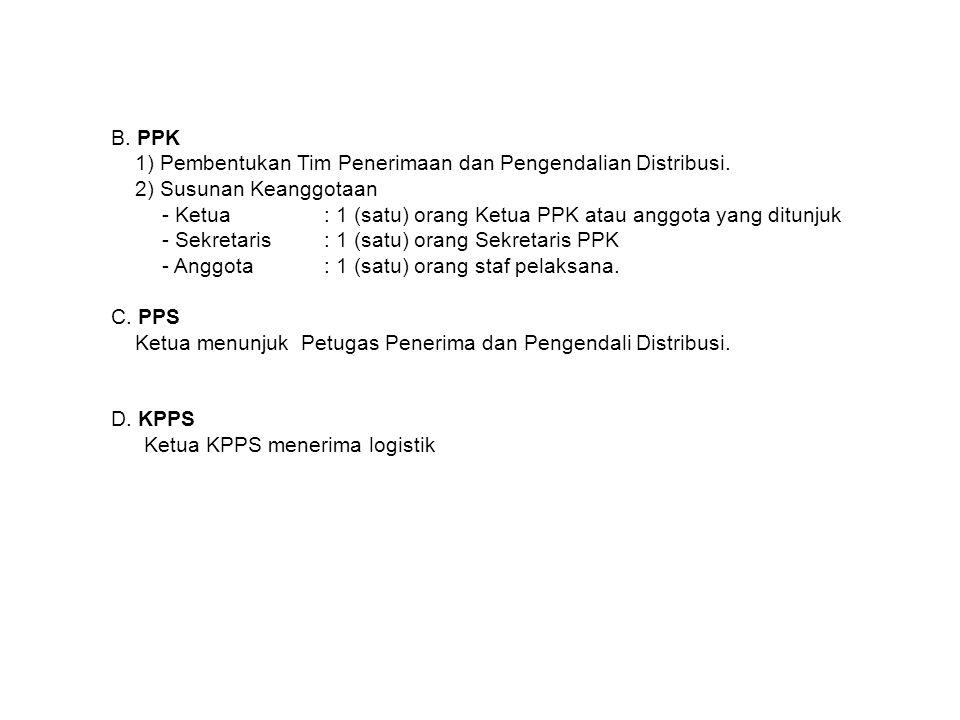 B. PPK 1) Pembentukan Tim Penerimaan dan Pengendalian Distribusi. 2) Susunan Keanggotaan.