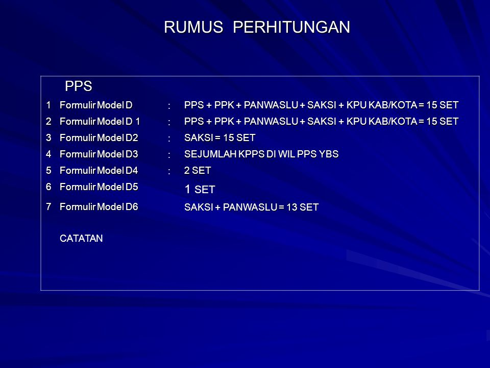 RUMUS PERHITUNGAN PPS 1 SET 1 Formulir Model D :