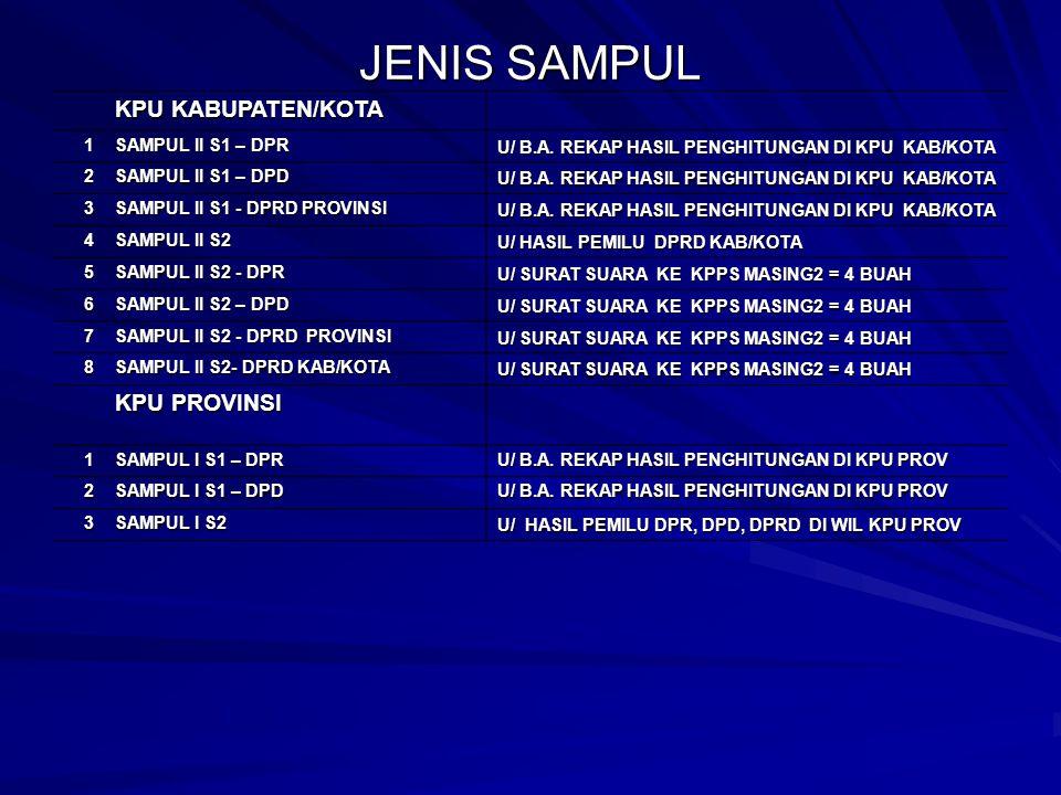 JENIS SAMPUL KPU KABUPATEN/KOTA KPU PROVINSI 1 SAMPUL II S1 – DPR