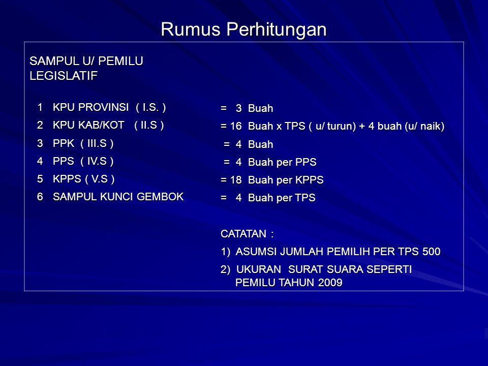 Rumus Perhitungan SAMPUL U/ PEMILU LEGISLATIF 1 KPU PROVINSI ( I.S. )