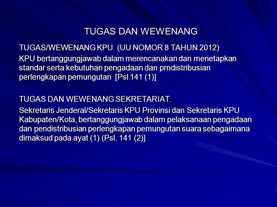 TUGAS DAN WEWENANG TUGAS/WEWENANG KPU (UU NOMOR 8 TAHUN 2012)