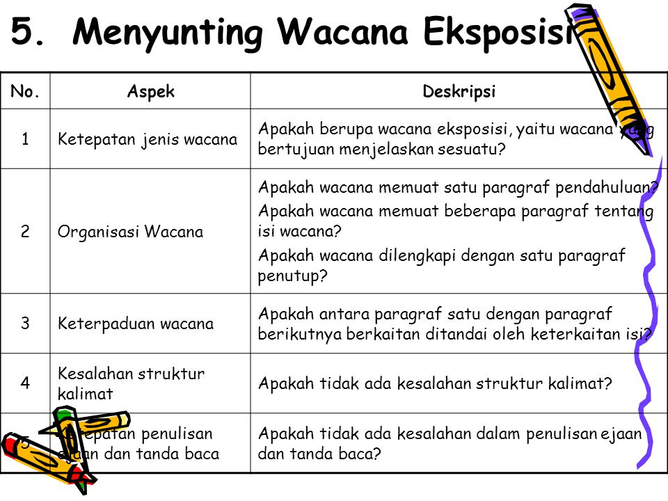 Menyunting Wacana Eksposisi