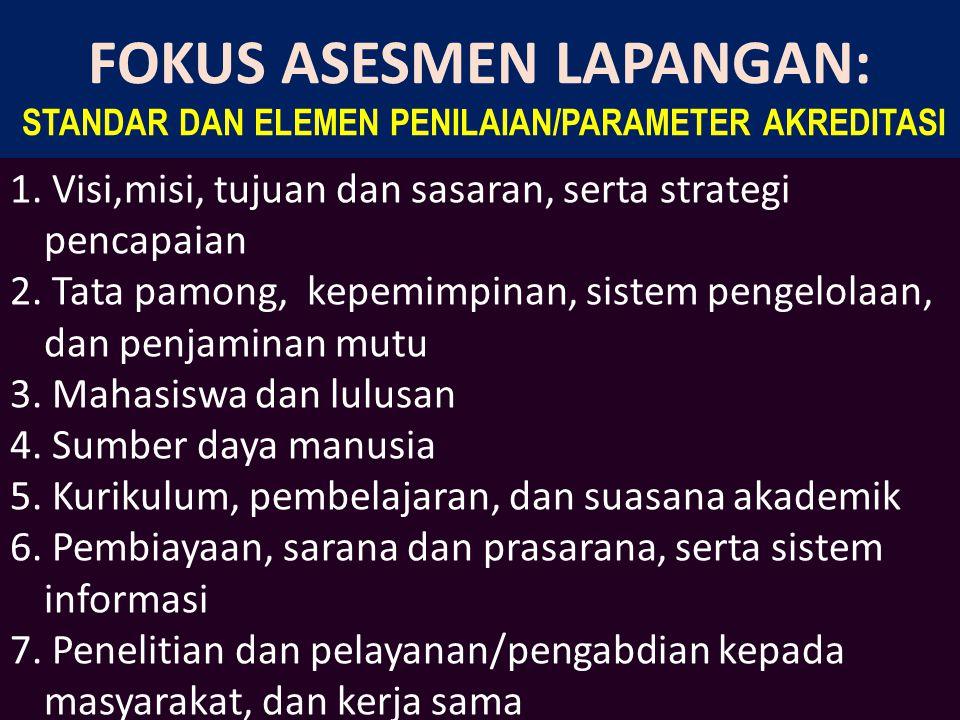 FOKUS ASESMEN LAPANGAN: STANDAR DAN ELEMEN PENILAIAN/PARAMETER AKREDITASI