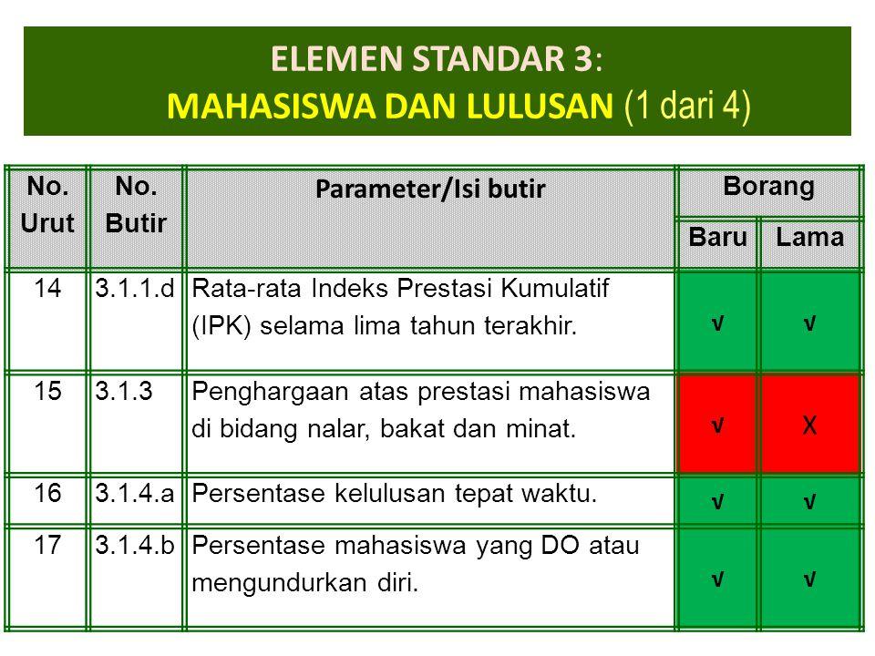 ELEMEN STANDAR 3: mahasiswa dan Lulusan (1 dari 4)