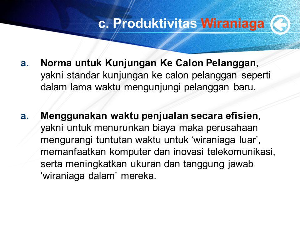 c. Produktivitas Wiraniaga