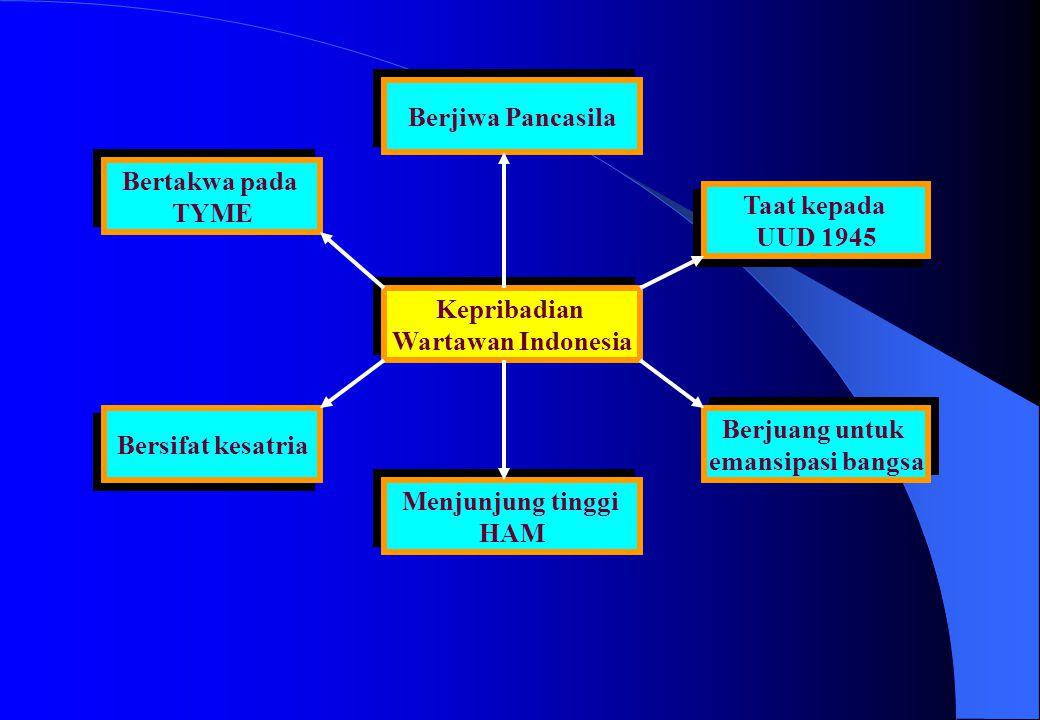 Berjiwa Pancasila Bertakwa pada. TYME. Taat kepada. UUD 1945. Kepribadian. Wartawan Indonesia.