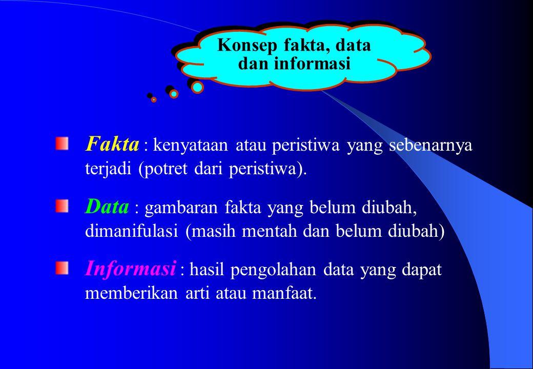 Konsep fakta, data dan informasi