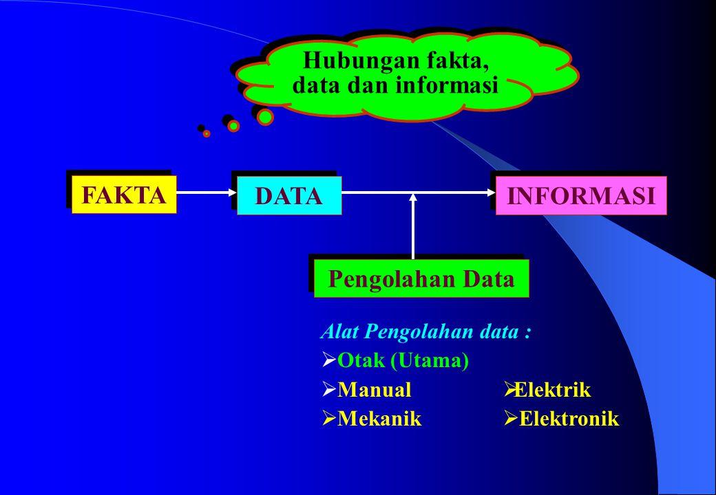 Hubungan fakta, data dan informasi