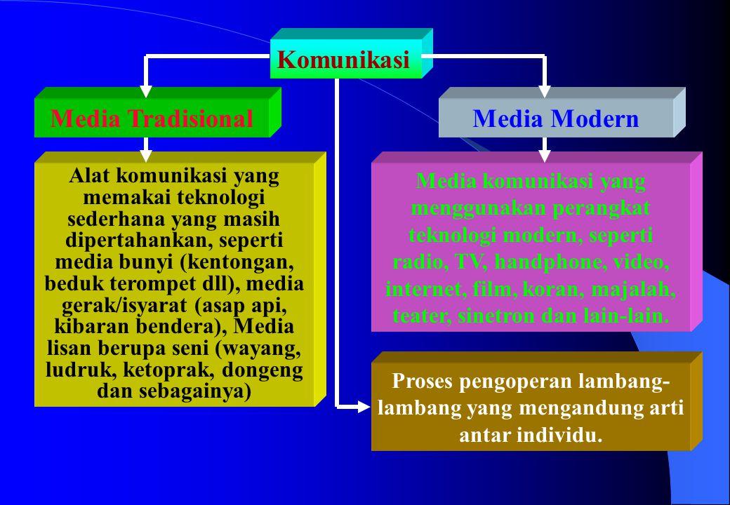 Proses pengoperan lambang-lambang yang mengandung arti antar individu.