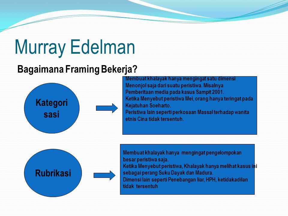 Murray Edelman Bagaimana Framing Bekerja Kategori sasi Rubrikasi