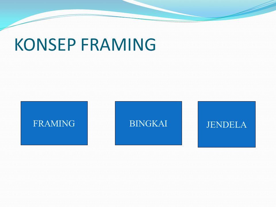 KONSEP FRAMING FRAMING BINGKAI JENDELA