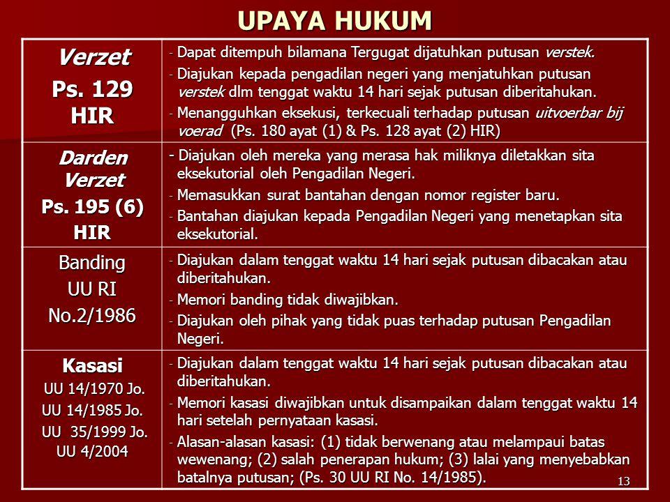 UPAYA HUKUM Verzet Ps. 129 HIR Darden Verzet Ps. 195 (6) HIR Banding