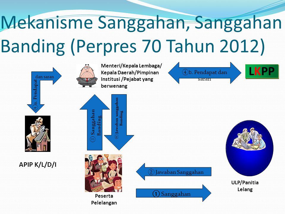 Mekanisme Sanggahan, Sanggahan Banding (Perpres 70 Tahun 2012)