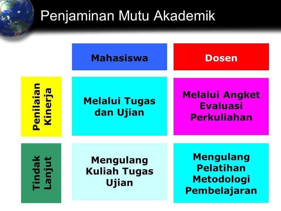 Penjaminan Mutu Akademik
