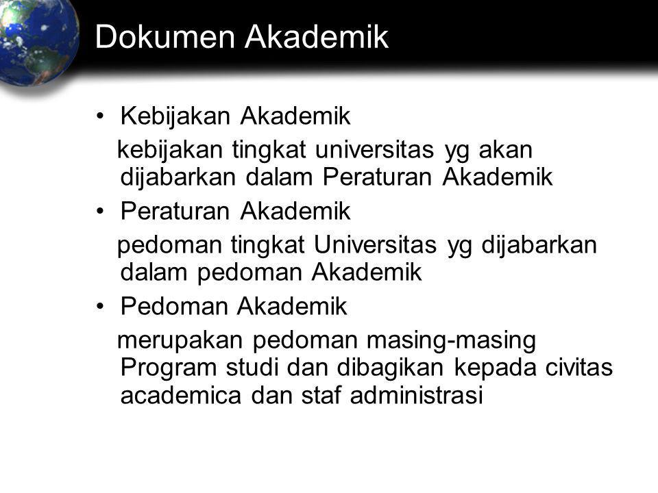 Dokumen Akademik Kebijakan Akademik