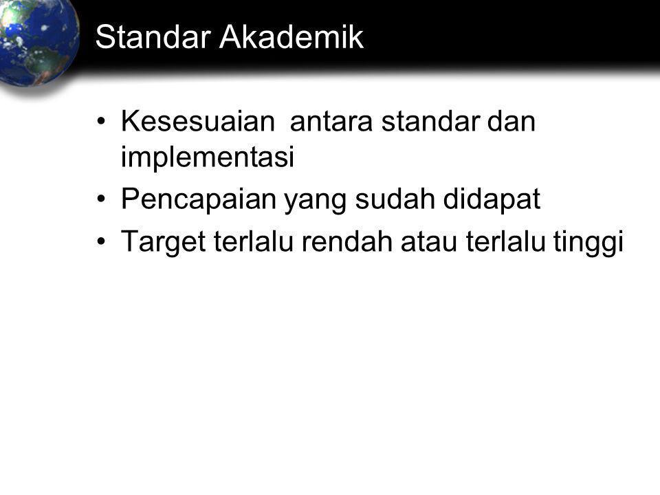 Standar Akademik Kesesuaian antara standar dan implementasi