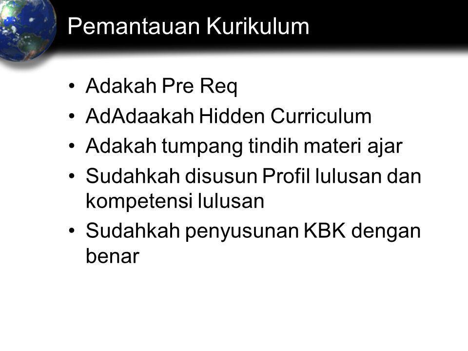 Pemantauan Kurikulum Adakah Pre Req AdAdaakah Hidden Curriculum