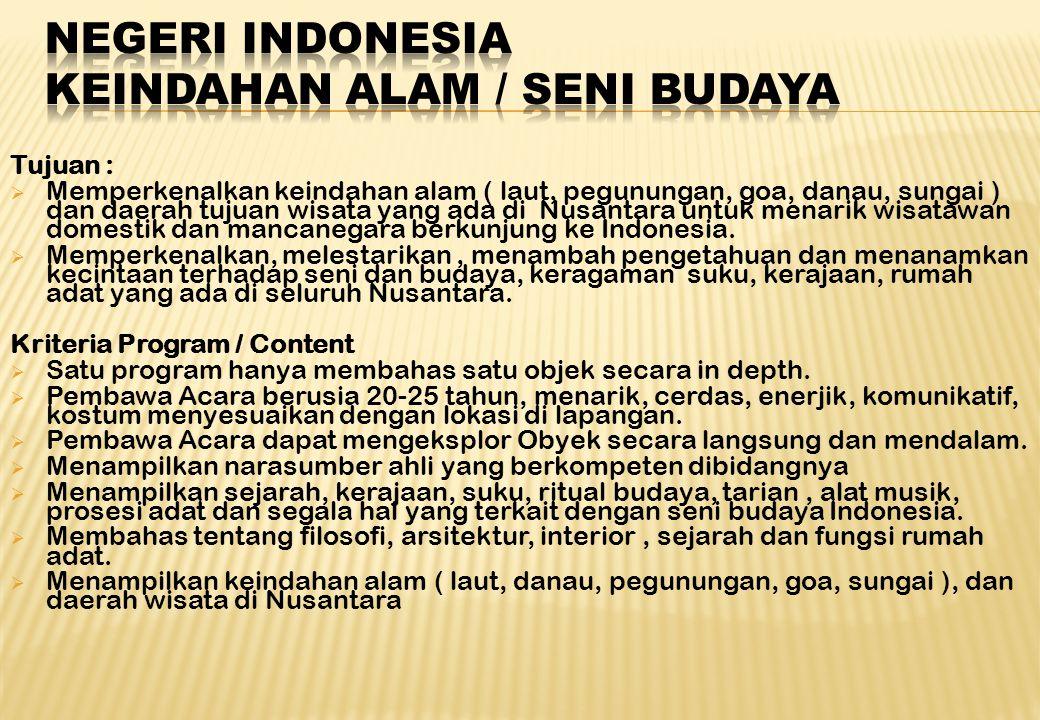Negeri Indonesia Keindahan Alam / Seni Budaya