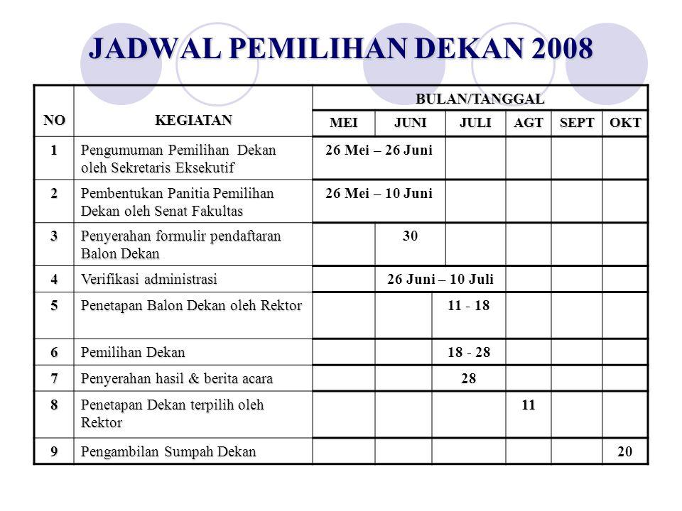 JADWAL PEMILIHAN DEKAN 2008