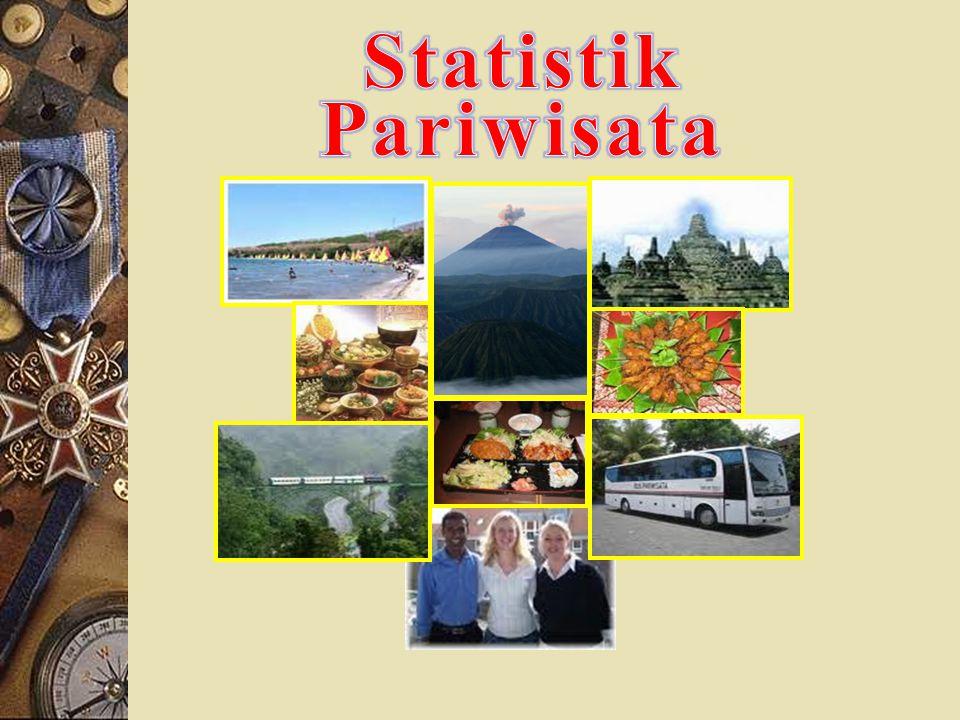 Statistik Pariwisata
