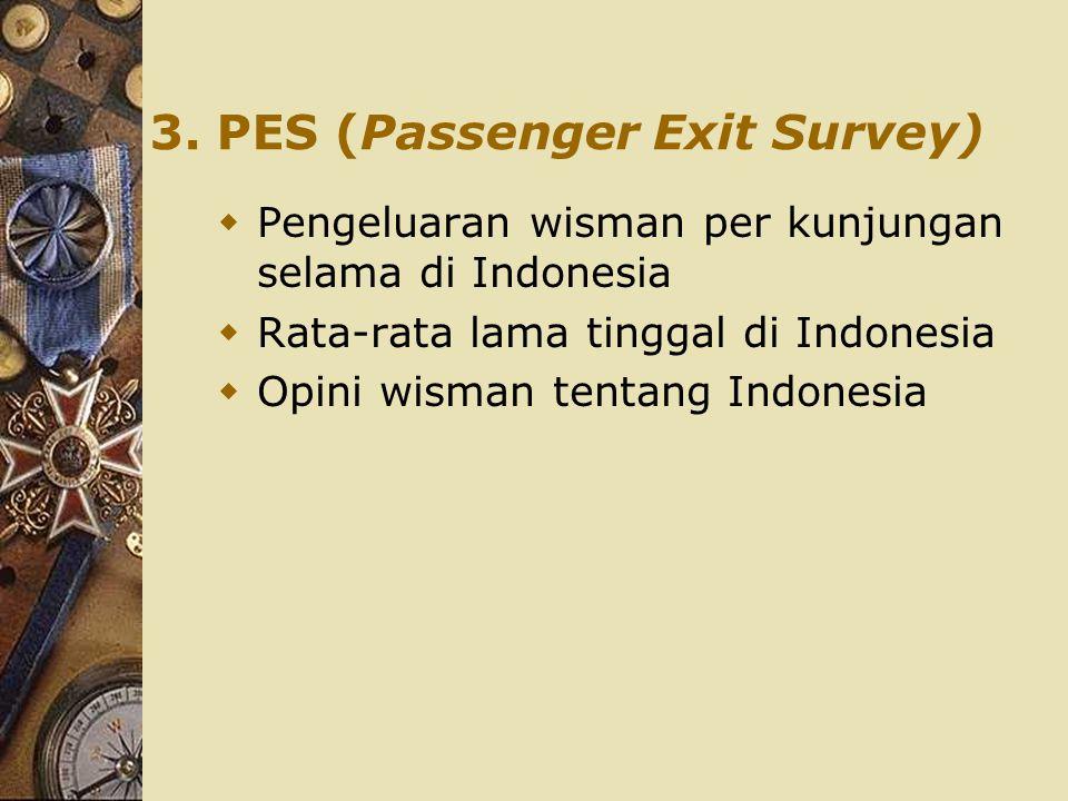 3. PES (Passenger Exit Survey)